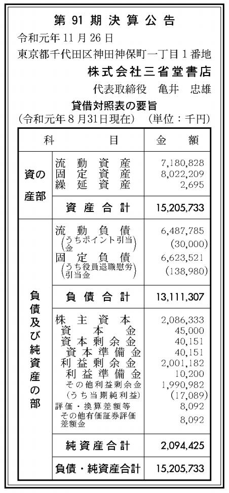 株式会社三省堂書店 売上高