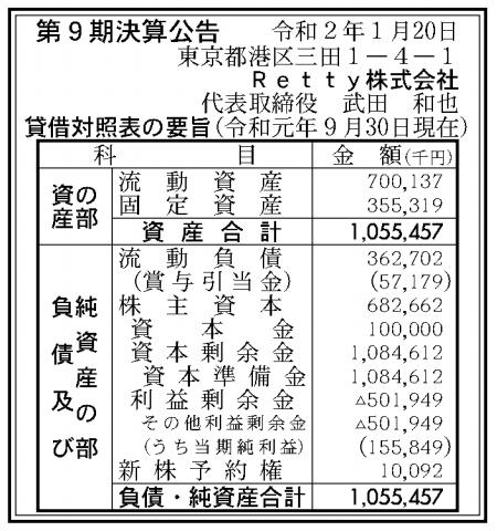 Retty株式会社 売上高