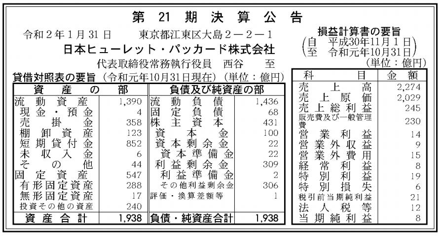 日本ヒューレット・パッカード株式会社 売上高
