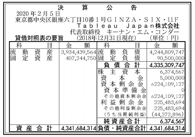 Tableau Japan株式会社 売上高