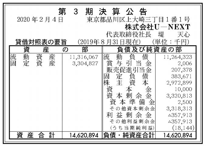 株式会社U-NEXT 売上高