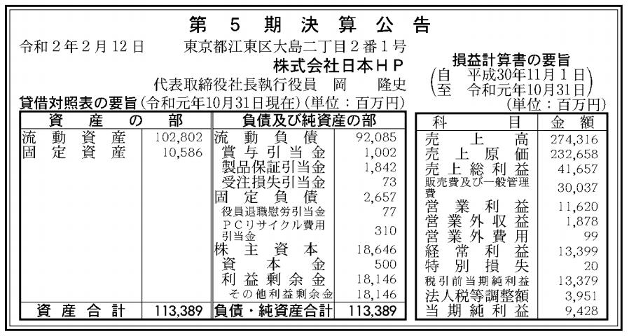 株式会社日本HP 売上高