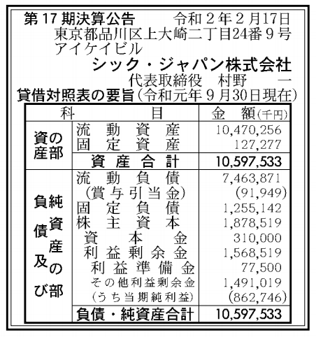 シック・ジャパン株式会社 売上高