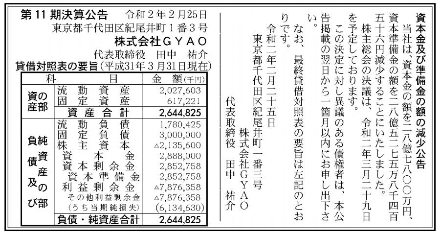 株式会社GYAO 売上高