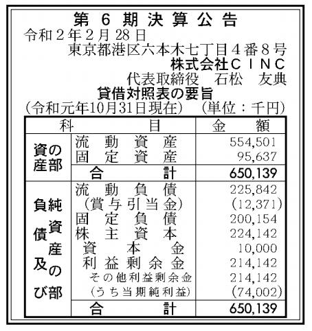 株式会社CINC 売上高