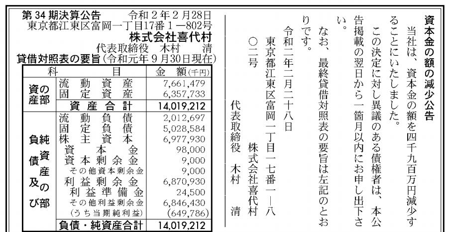 株式会社喜代村 売上高