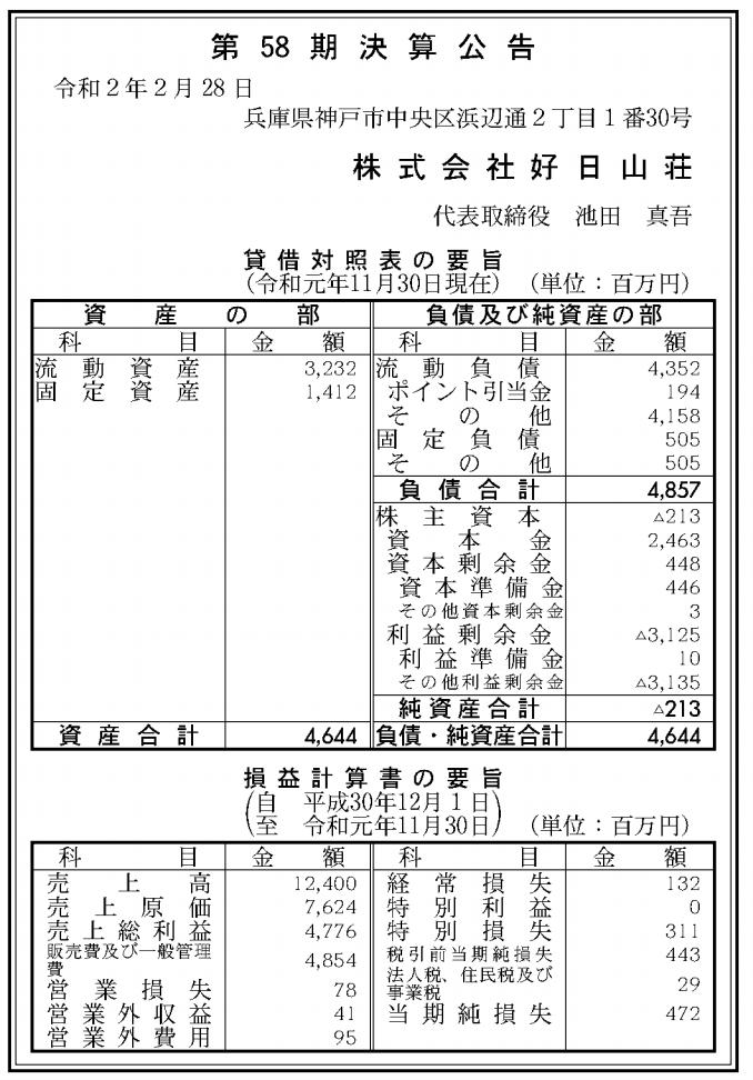 株式会社好日山荘 売上高