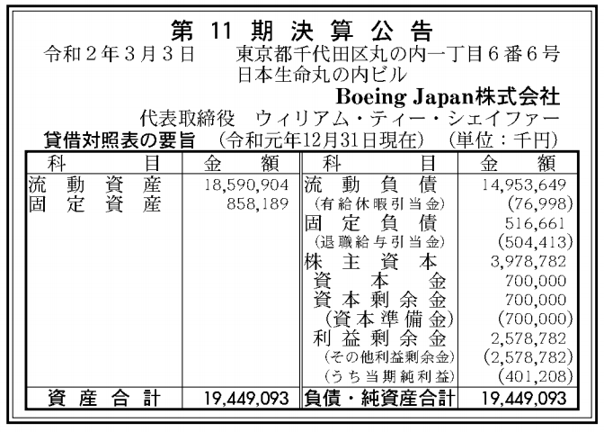 Boeing Japan株式会社 売上高