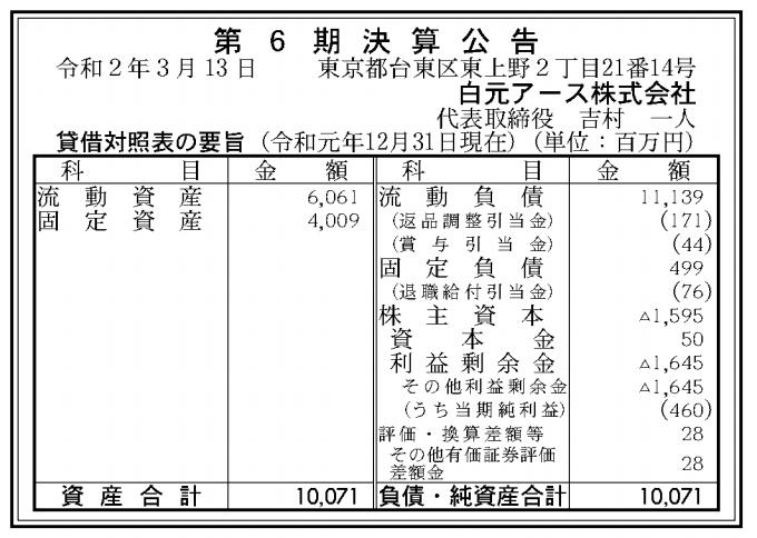 白元アース株式会社 売上高