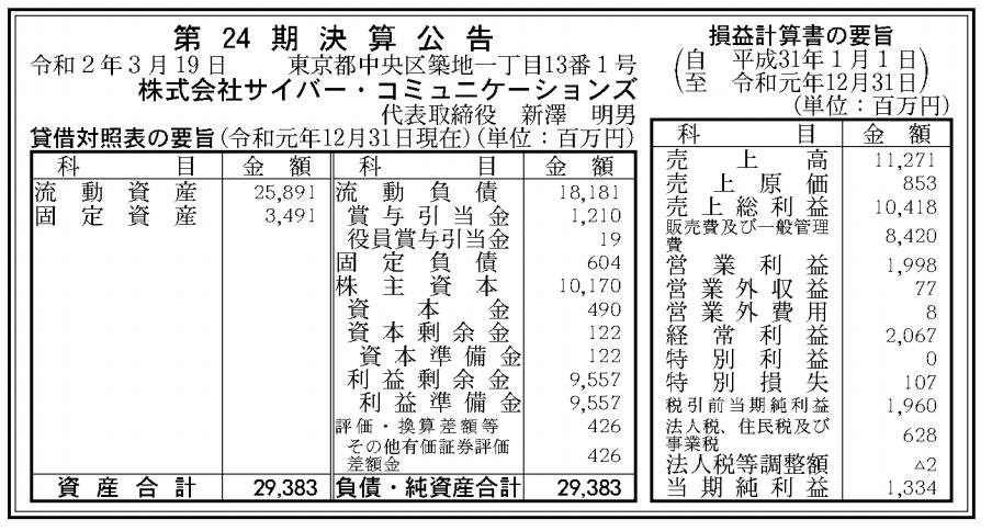 株式会社サイバー・コミュニケーションズ 売上高