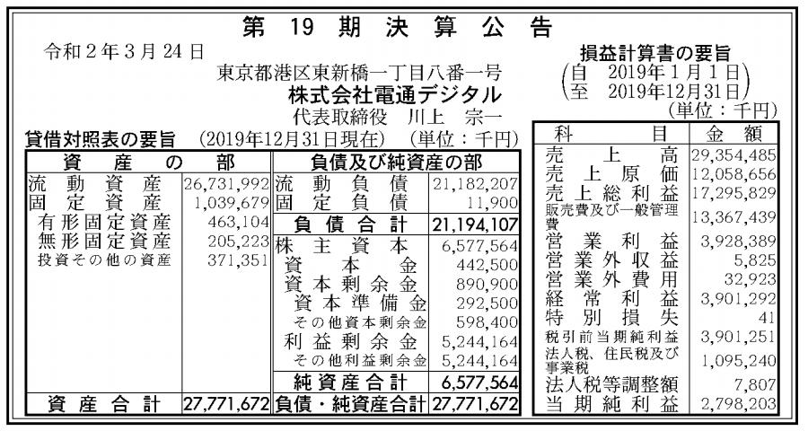 株式会社電通デジタル 売上高