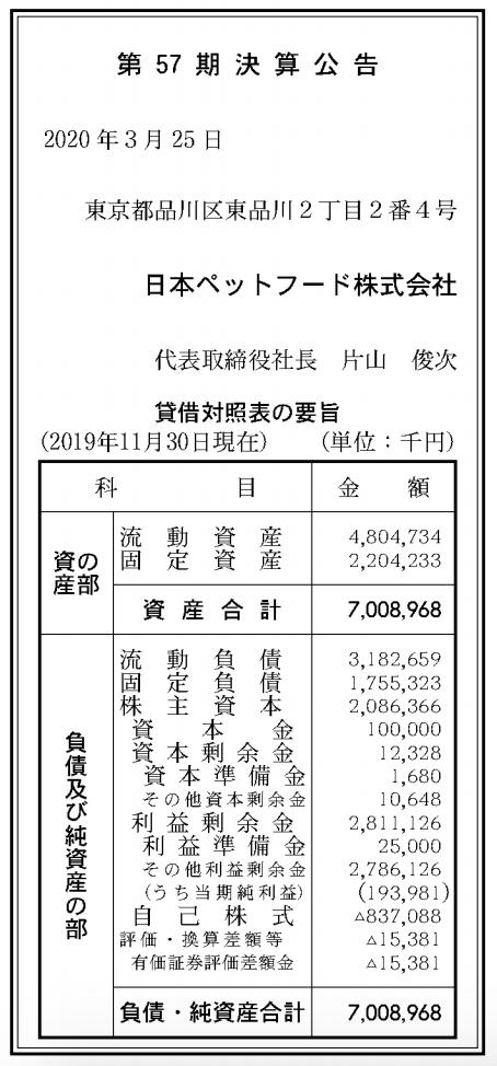 日本ペットフード株式会社 売上高
