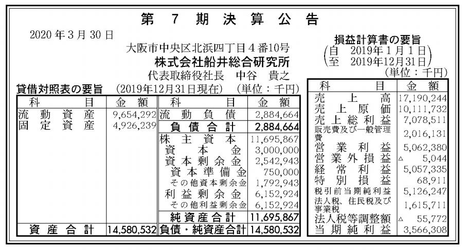 株式会社船井総合研究所 売上高