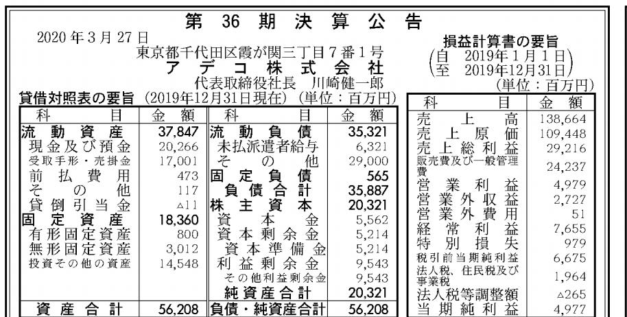 アデコ株式会社 売上高