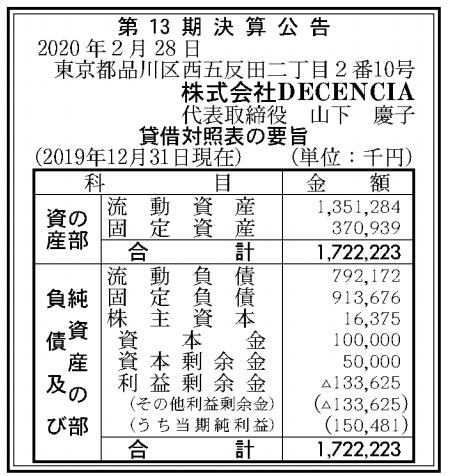 株式会社DECENCIA 売上高
