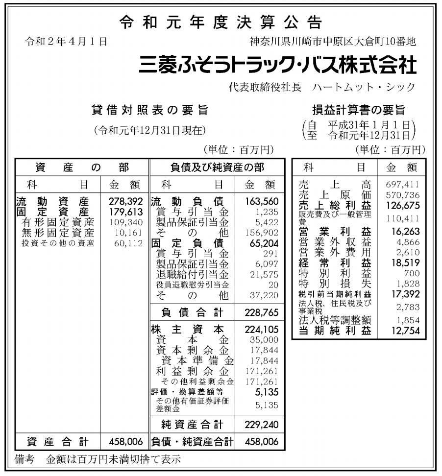 三菱ふそうトラックバス株式会社 売上高