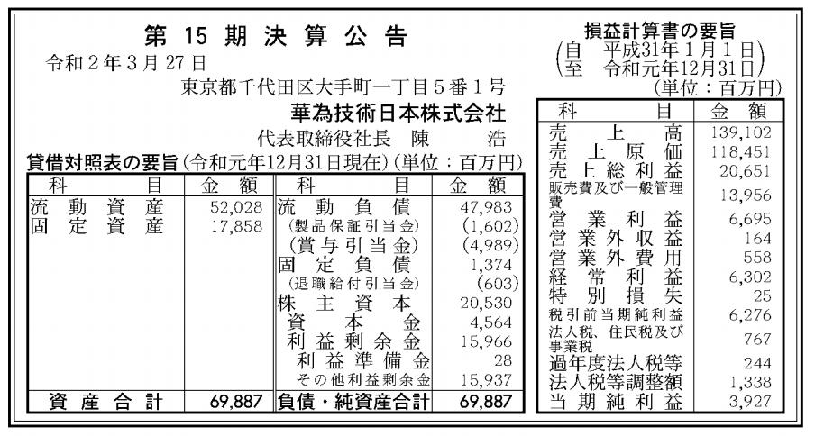 華為技術日本株式会社 売上高