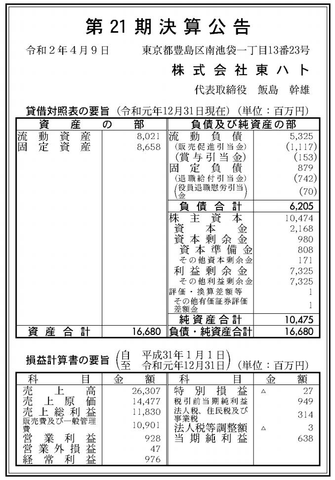 株式会社東ハト 売上高