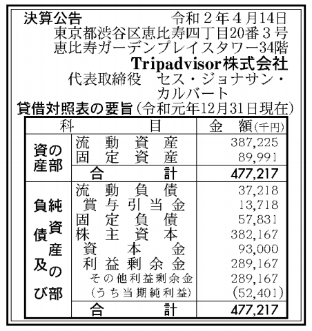 Tripadvisor株式会社 売上高