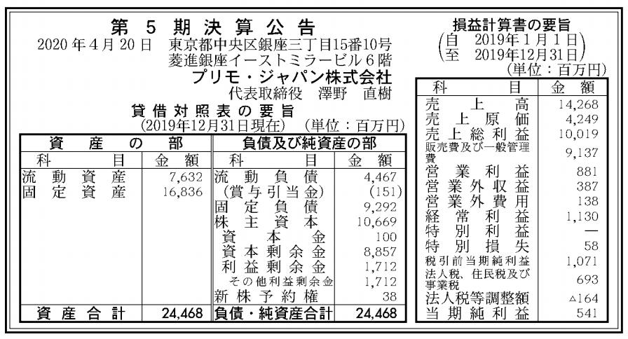 プリモ・ジャパン株式会社 売上高