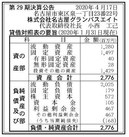 株式会社名古屋グランパスエイト 売上高
