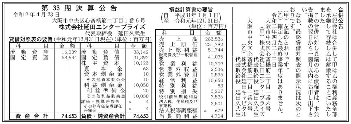 株式会社延田エンタープライズ 売上高