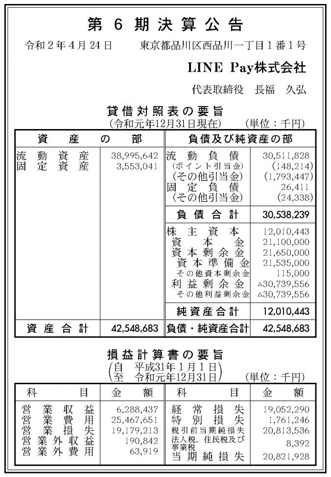 LINE Pay株式会社 売上高