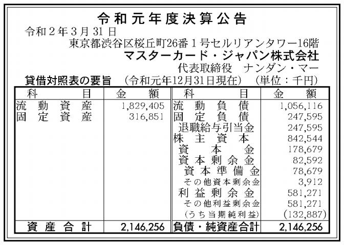 マスターカード・ジャパン株式会社 売上高