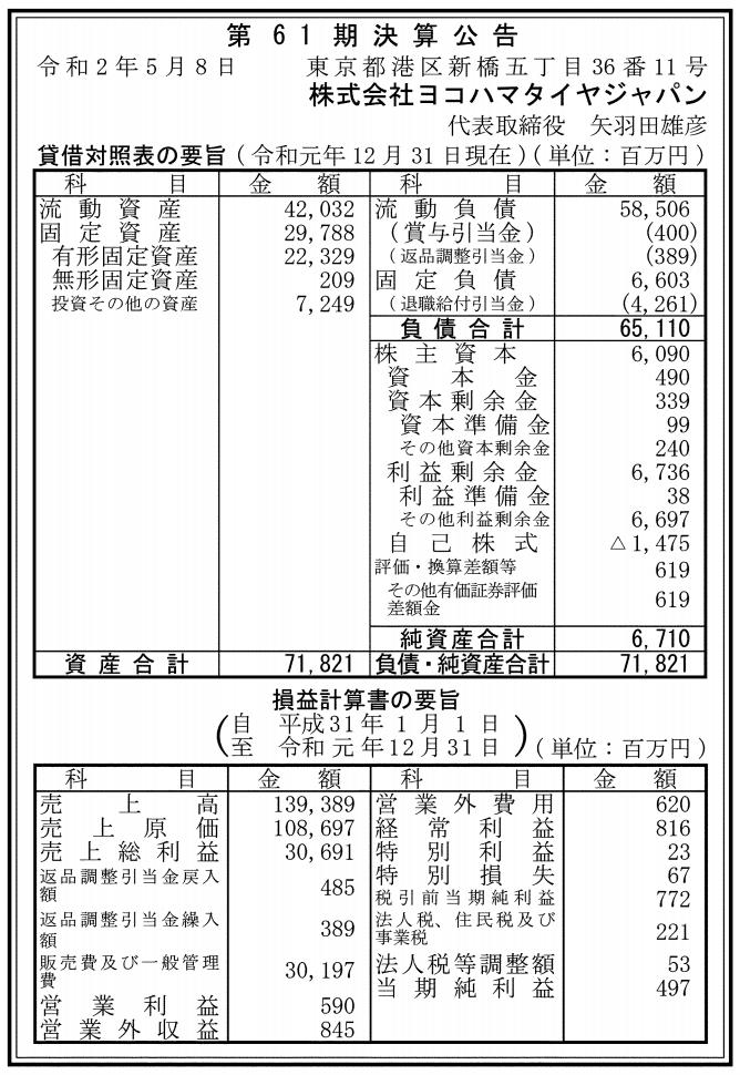 株式会社ヨコハマタイヤジャパン 売上高