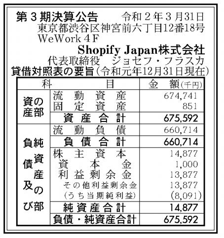 Shopify Japan株式会社 売上高