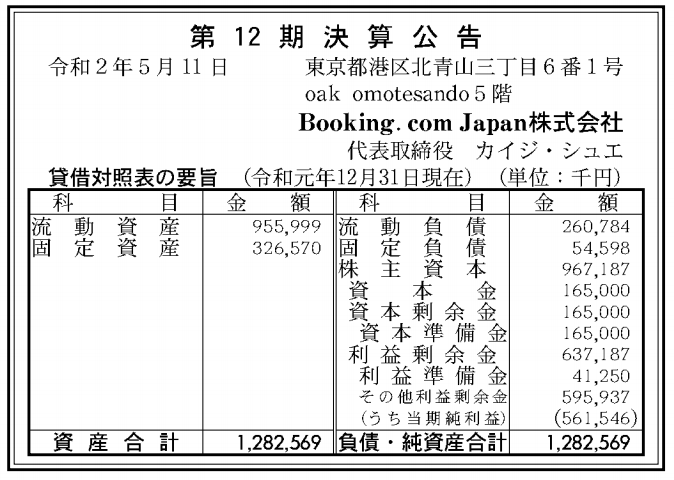 Booking.com Japan株式会社 売上高