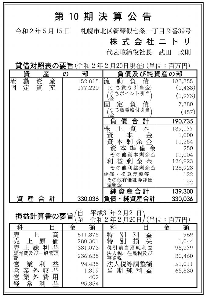 株式会社ニトリ 売上高