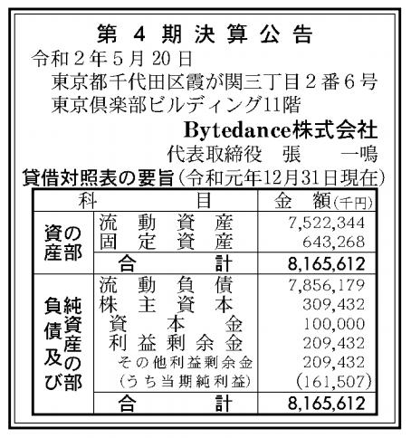Bytedance株式会社 売上高