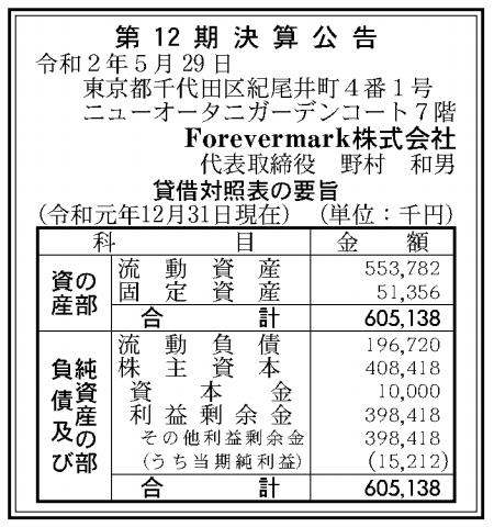 Forevermark株式会社 売上高