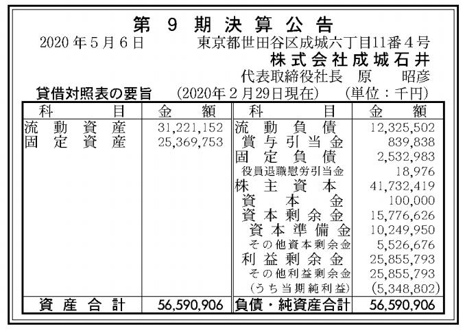 株式会社成城石井 売上高