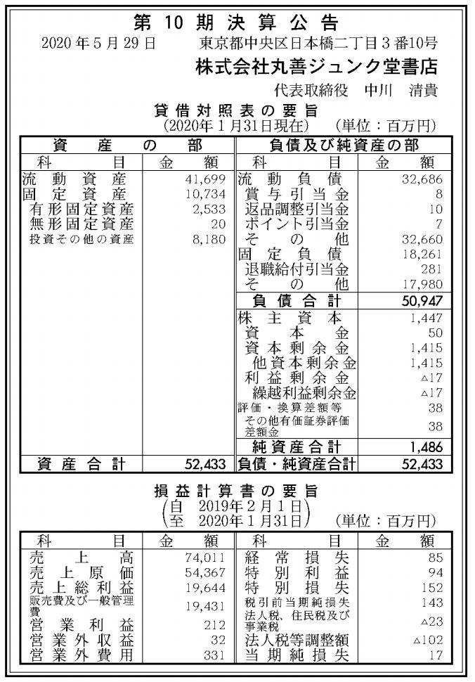 株式会社丸善ジュンク堂 売上高