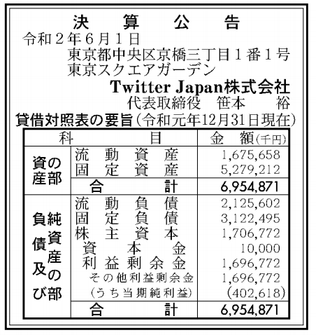 Twitter Japan株式会社 売上高