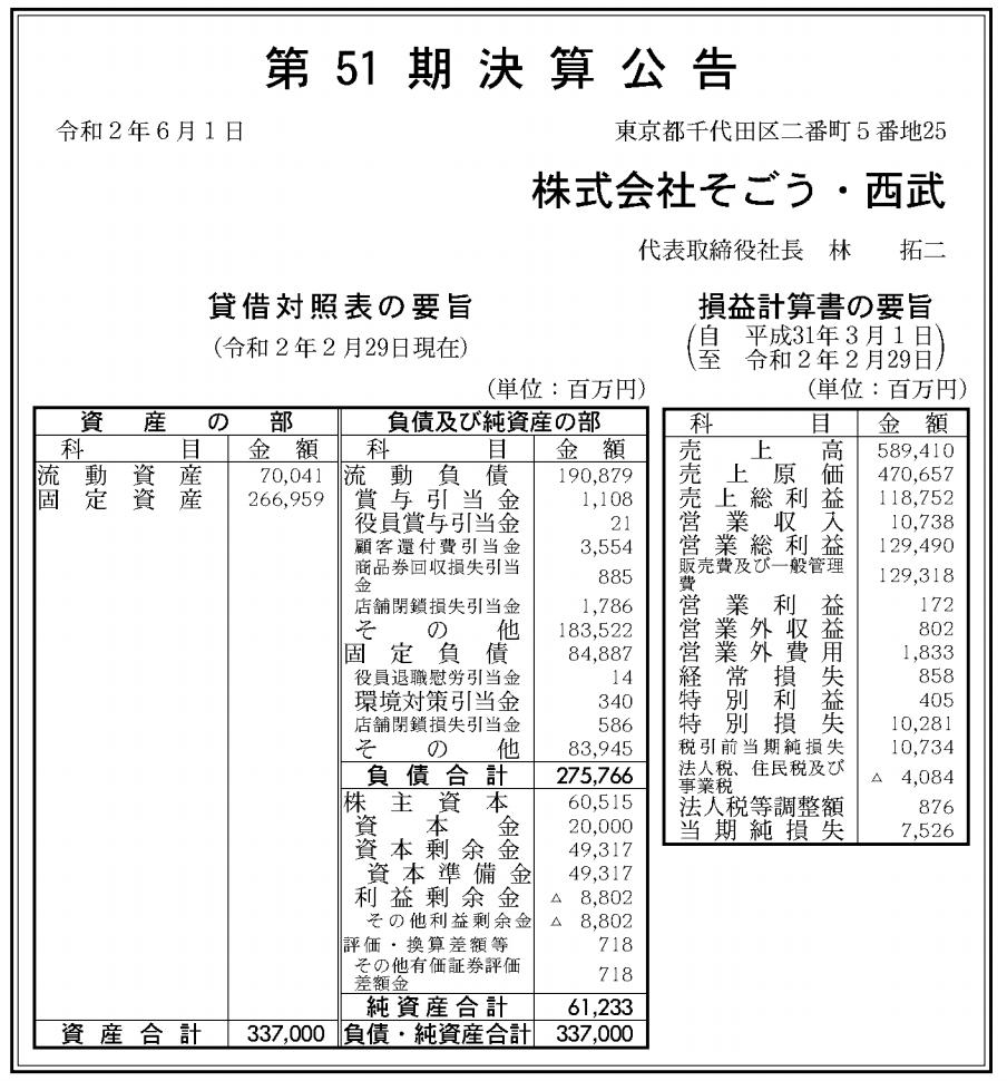 株式会社そごう・西武 売上高