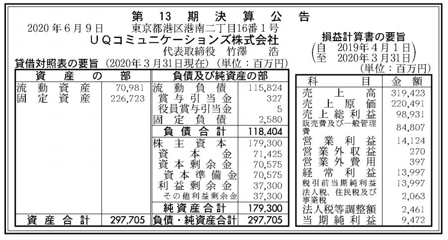 UQコミュニケーションズ株式会社 売上高