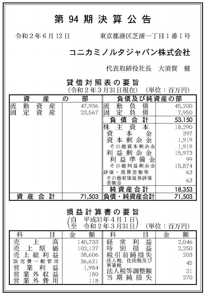 コニカミノルタジャパン株式会社 売上高
