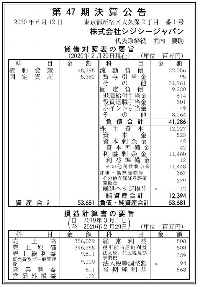 株式会社シジシージャパン 売上高