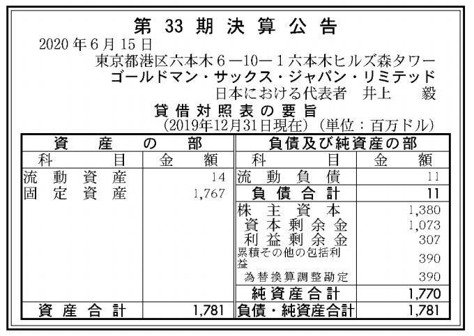 ゴールドマン・サックス・ジャパン・リミテッド 売上高