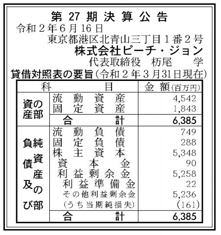 株式会社ピーチジョン 売上高