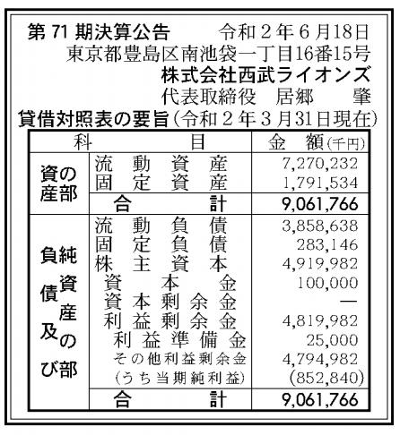株式会社西武ライオンズ 売上高