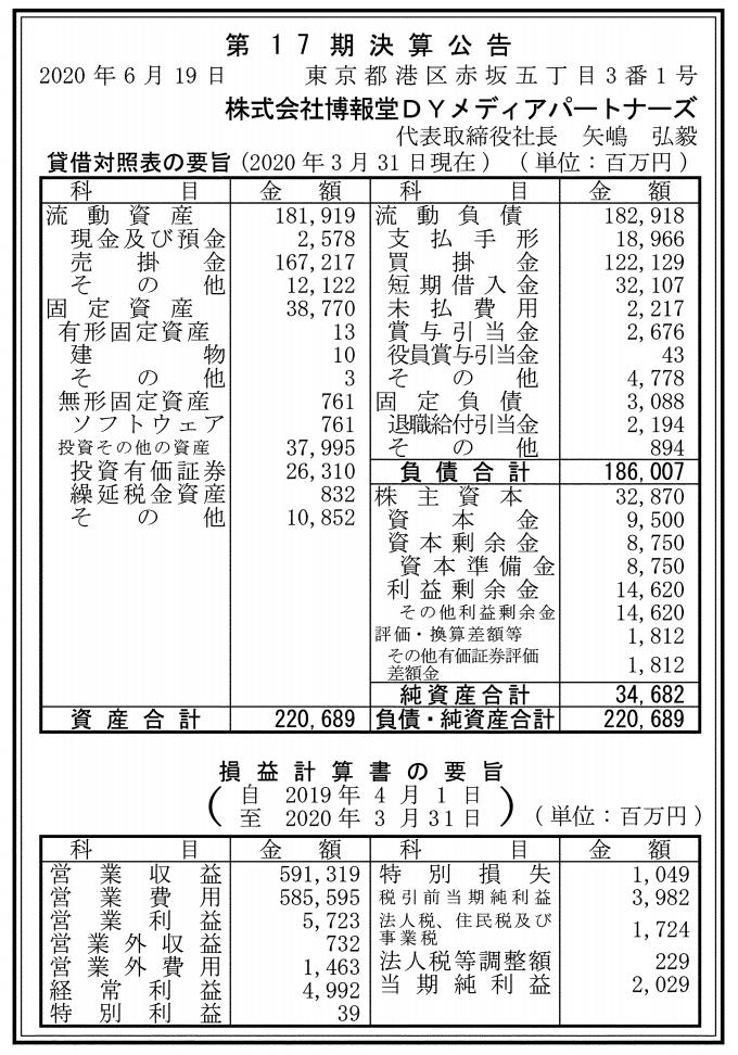 株式会社博報堂DYメディアパートナーズ 売上高