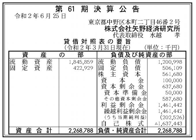 株式会社矢野経済研究所 売上高