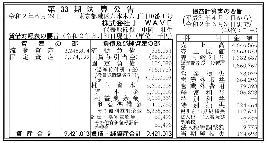 株式会社J-WAVE 売上高
