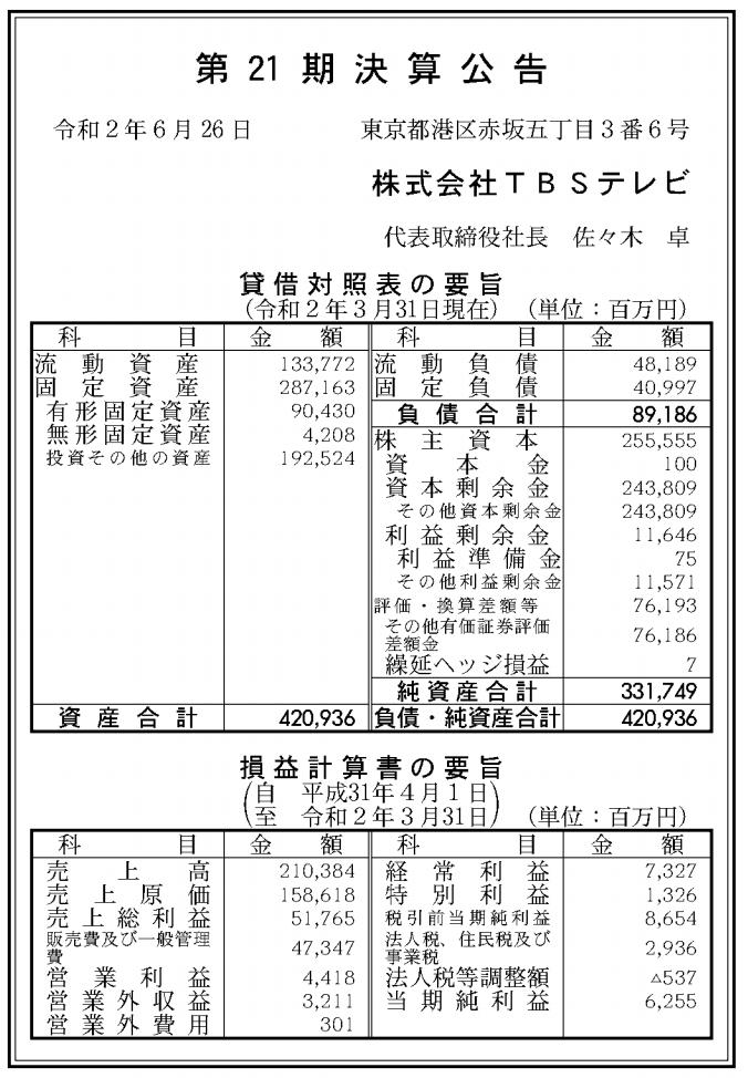 株式会社TBSテレビ 売上高