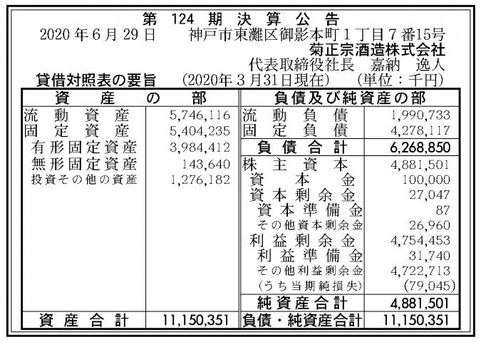 菊正宗酒造株式会社 売上高