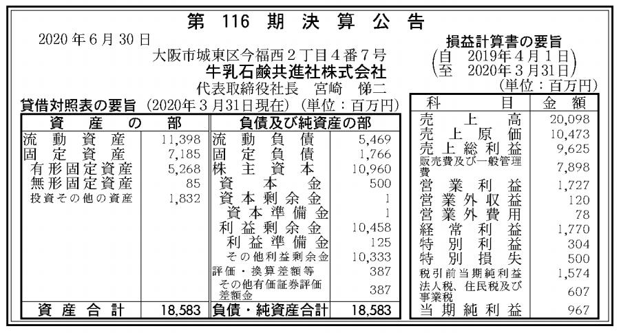 牛乳石鹸共進社株式会社 売上高
